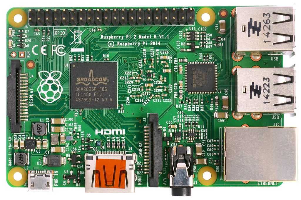 Jak sprawdzić szybkość łącza na raspberry pi?